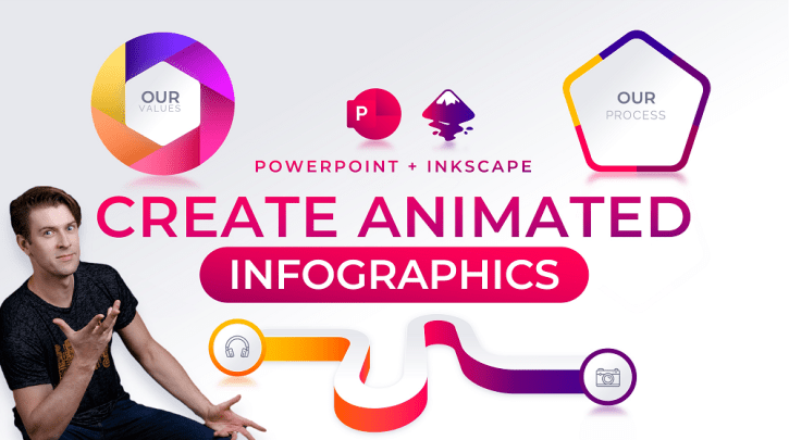 PowerPoint + Inkscape: Create Animated Infographics By One Skill