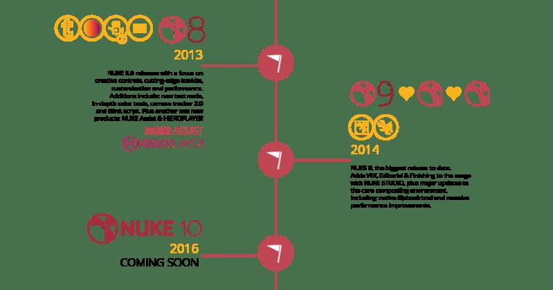 infographic_2013-2016