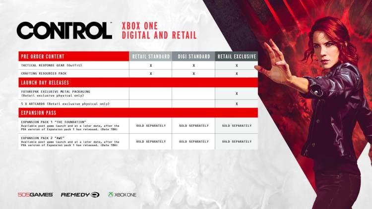 Control Release Date