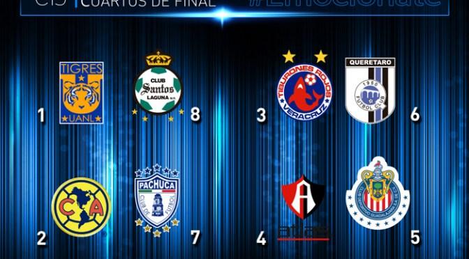 Resumen Jornada 17 Liga MX