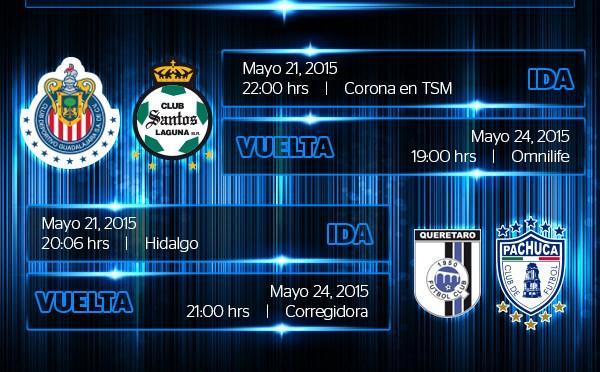 Listas las Semifinales de la Liga MX