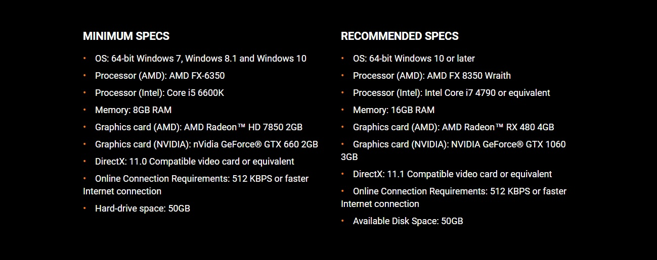 Battlefield 1 Minimum And Recommended System Requirements