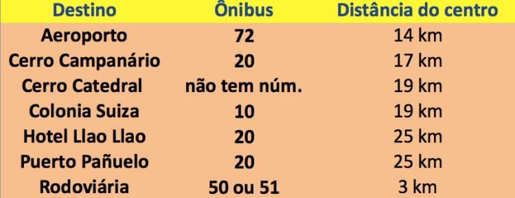 bariloche onibus