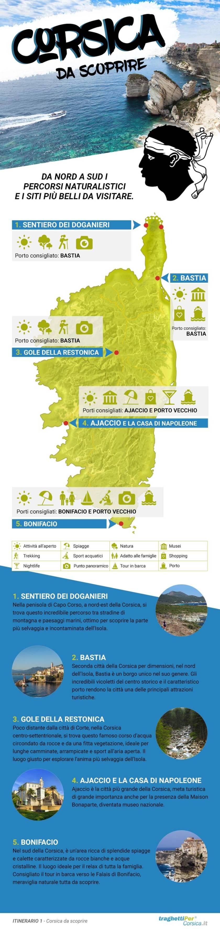 Infografica Corsica