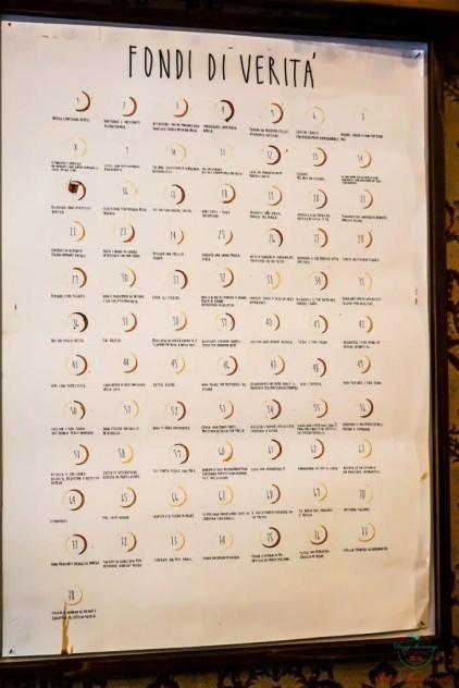 Le frasi corrispondenti ai numeri che si trovano tra i fondi dei caffè all'Orso laboratorio Caffè.