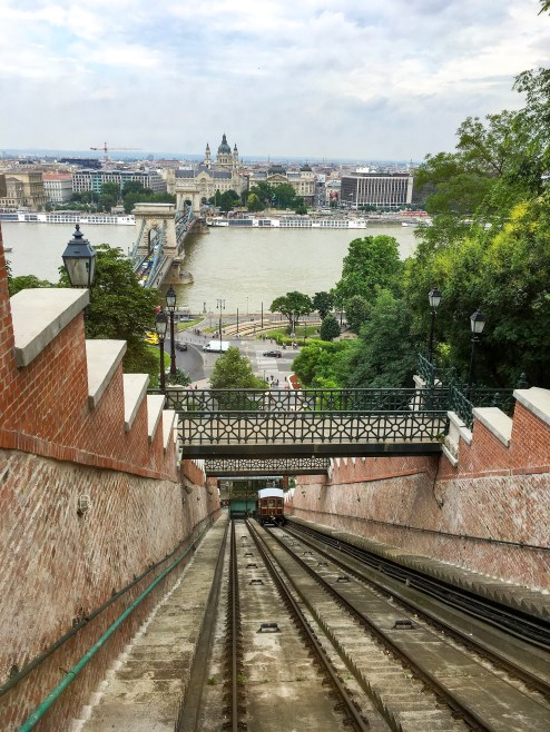 un Weekend a Budapest cosa vedere