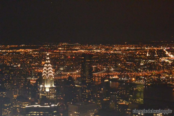 Panorama da Empire State Building
