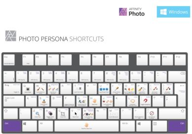 affinity-photo-fotoritocco-shortcuts-tastiera