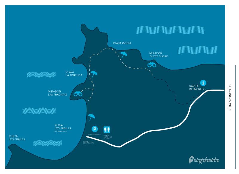 Mapa del sendero de Playa Los Frailes