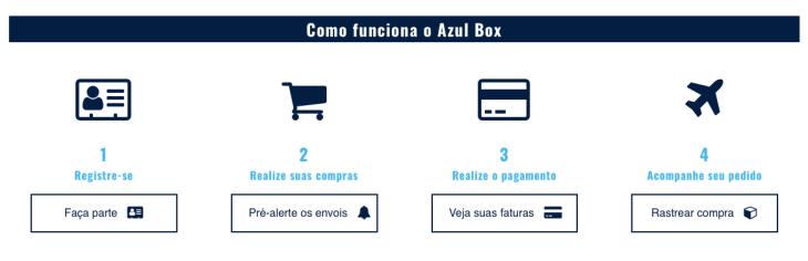 Azul Box
