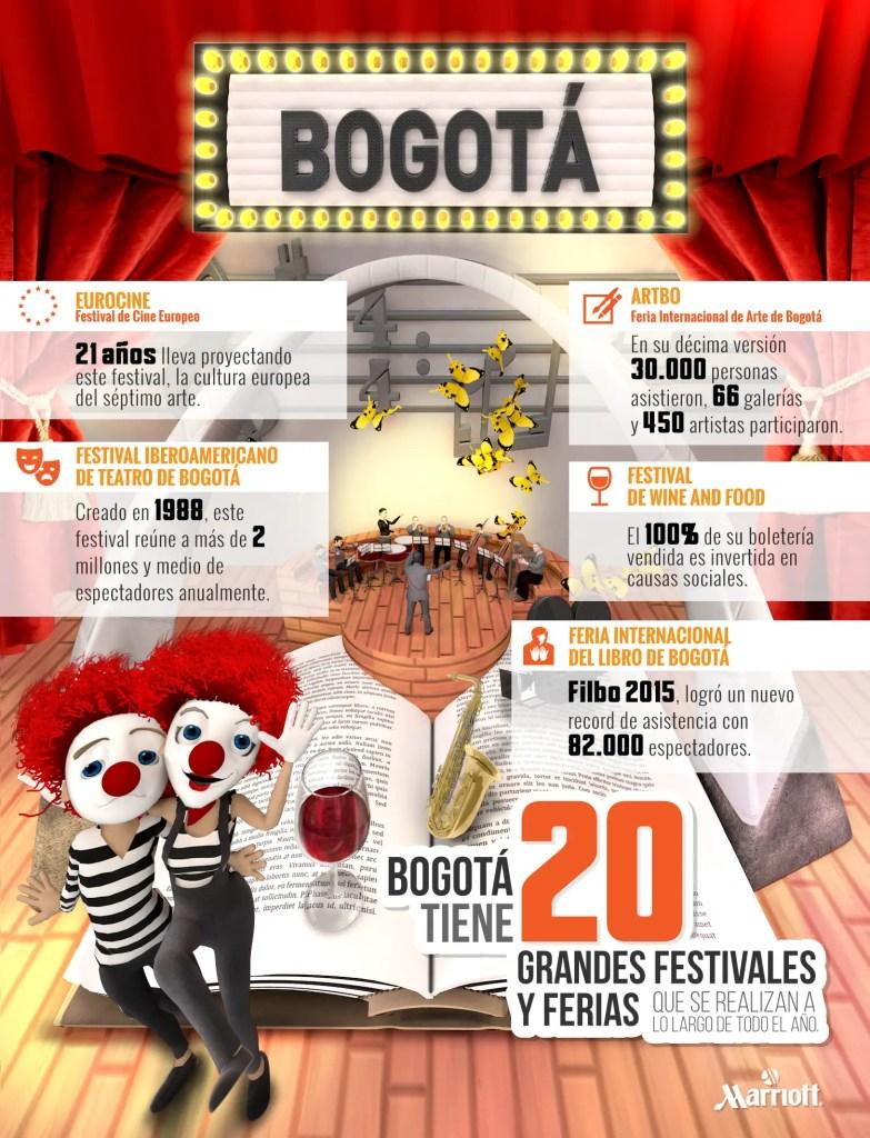 Infografia-Agosto-Bogota-20150923192536