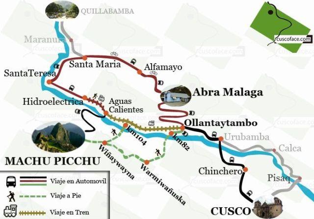 Mapa Cómo ir a Machu Picchu