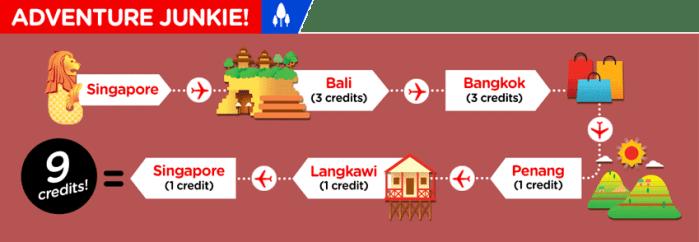 AirAsia Asean Pass itinerario 3