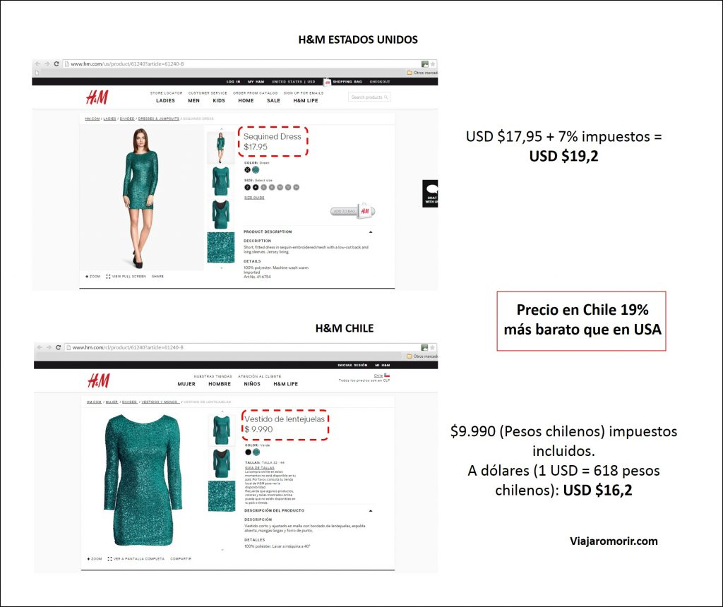 H&M Chile vestido de lentejuelas