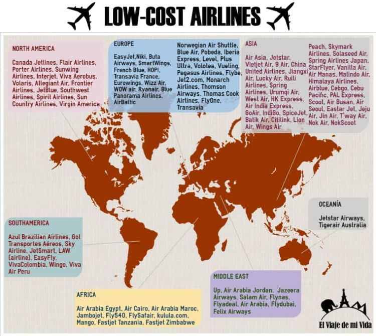 low-cost airlines