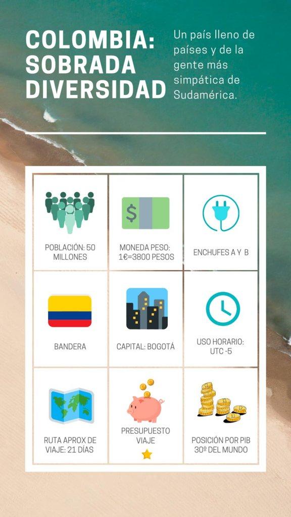 Como organizar tu propio viaje a Colombia