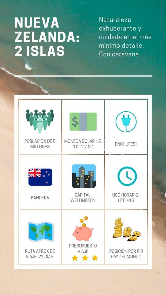 Como organizar tu propio viaje a Nueva Zelanda