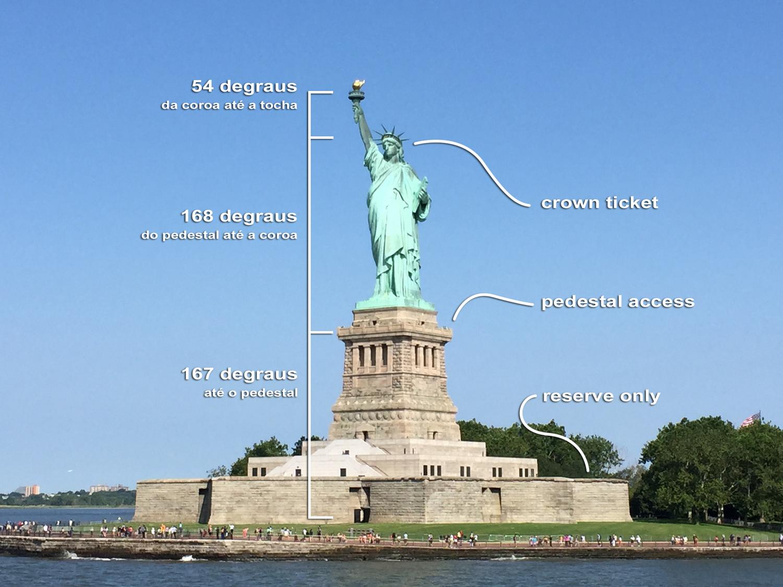 Nova York Guia Para Compra De Ingresso Da Estatua Da