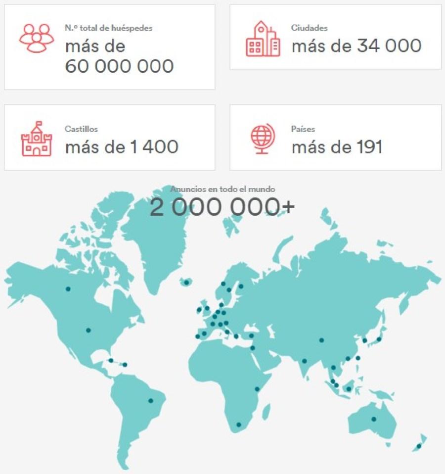 Airbnb_Info. ViajerosAlBlog.com