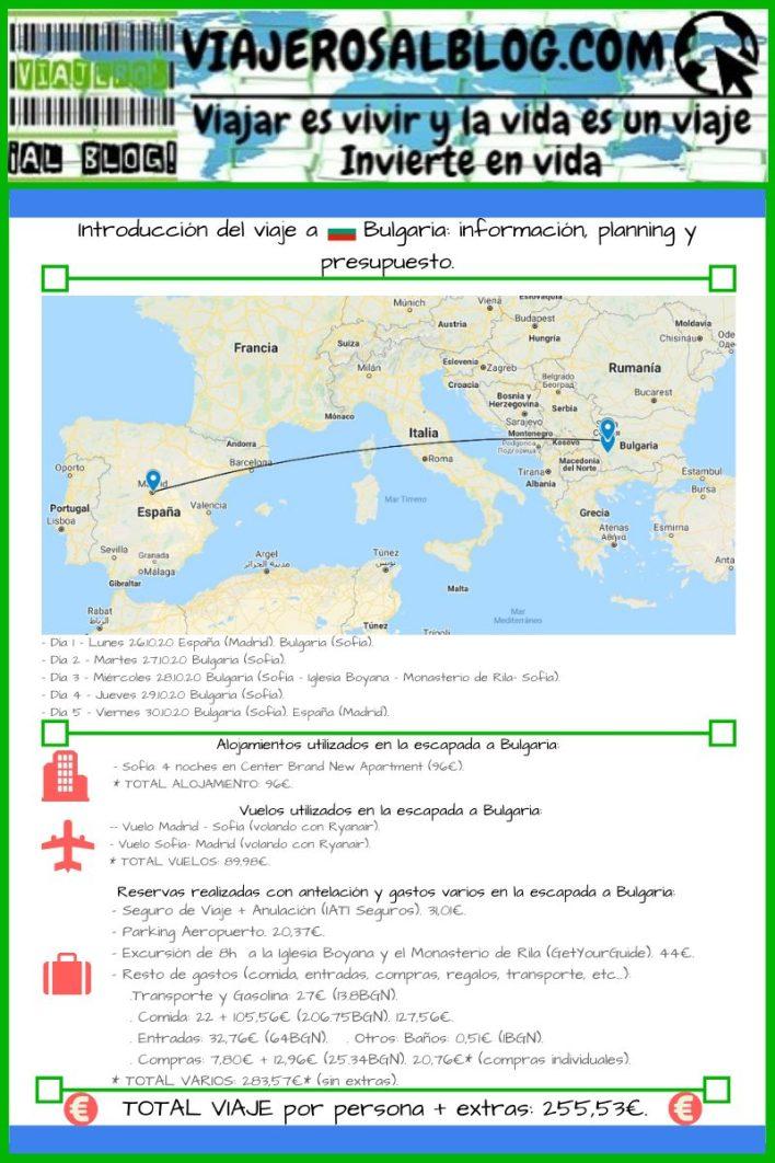 Introducción del viaje a Bulgaria: información, planning y presupuesto.