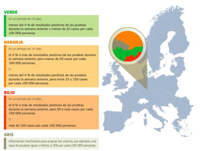 Viajar en tiempos de coronavirus. Toda la info y seguro de viaje (incluye PCR y coberturas COVID).
