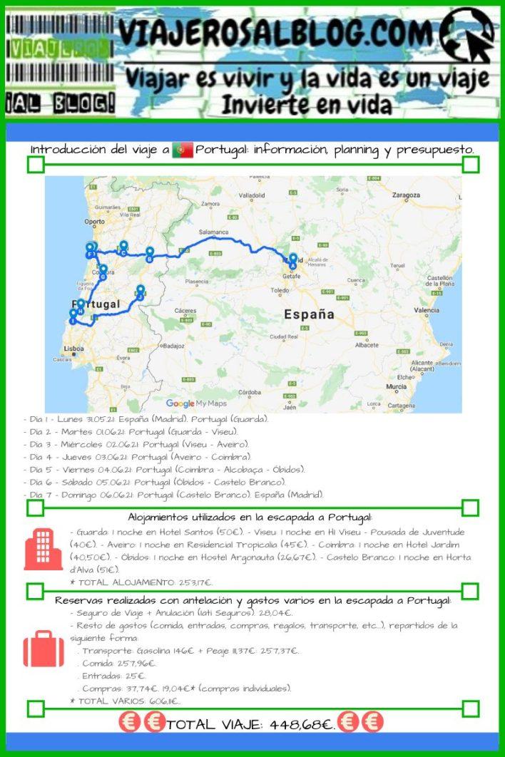 Introducción del viaje a Portugal: información, planning y presupuesto.