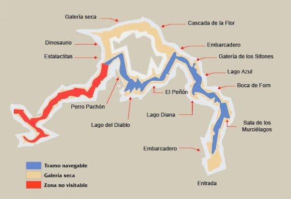 cuevas de san Jose recorrido