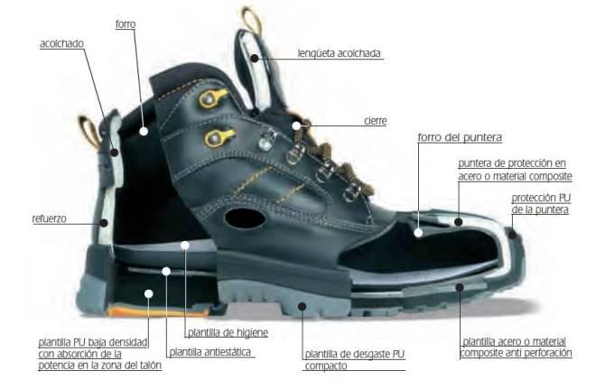 Características a tener en cuenta al elegir las botas de montaña