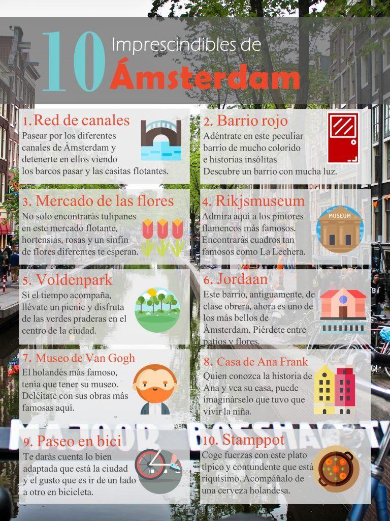 Tres días en Ámsterdam