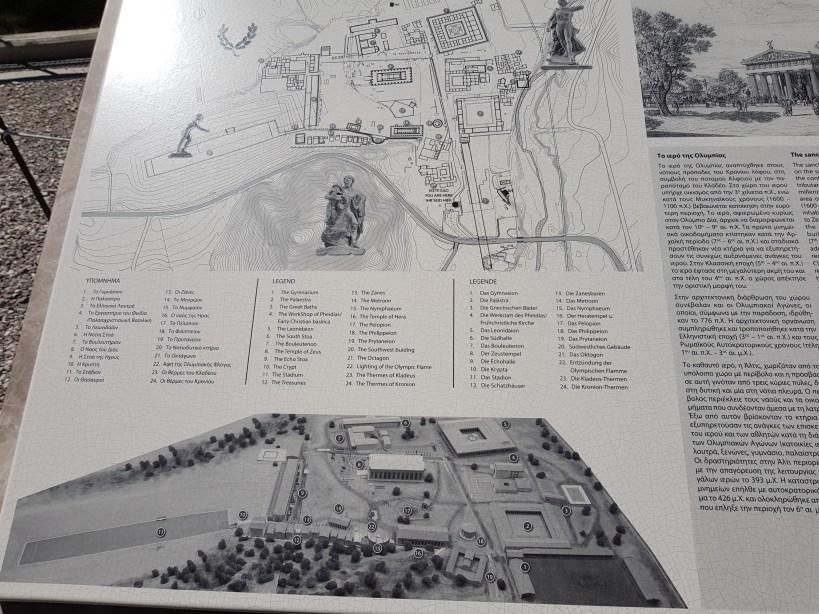 Mapa del recinto arqueológico de Olimpia, junto al Gimnasio. Olimpia (Grecia)