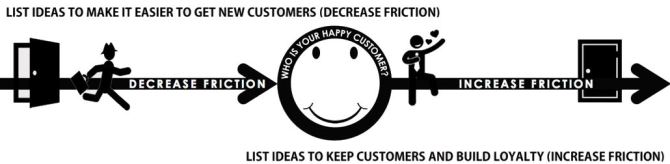 Customer happyness canvas 1