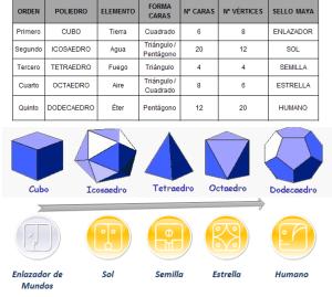 solidos_platonicos_y_sellos_3