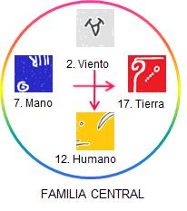 familia_Central_new