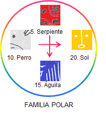 familia_polar_new