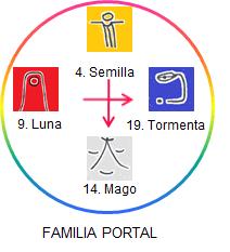 familia_portal_new