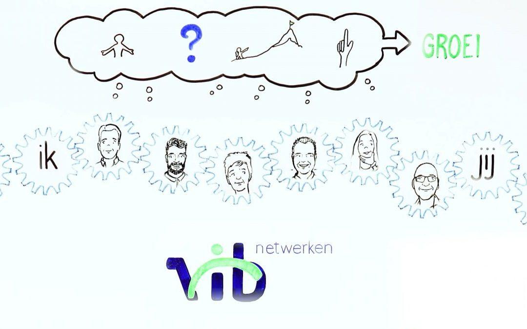 Kernwaarden van VIB Netwerken