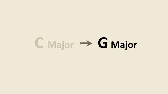 kalimba tuning C Major to G Major 02