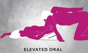 elevated oral