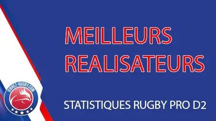 Rugby Pro D2 ( STATISTIQUES ) : Le classement des meilleurs réalisateurs de la saison .