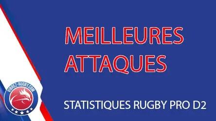Rugby PRO D2 (STATISTIQUES) : les meilleures attaques après la dernière journée.