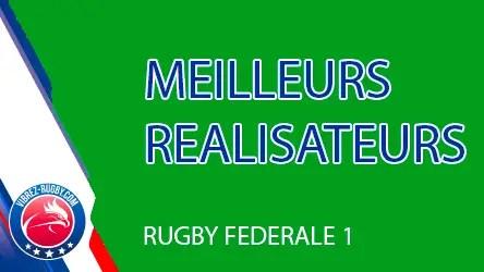 Rugby Fédérale 1 ( STATISTIQUES ) : les meilleurs réalisateurs