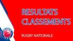 Rugby Nationale : Tous les résultats et le classement après ce Week end.