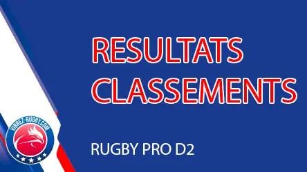 Rugby Pro D2 : Le point sur les derniers résultats et le classement (J4).