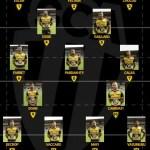 Rugby-Nationale, La composition du SCA : Caminati en 10, retour de Mafi au centre (J6)