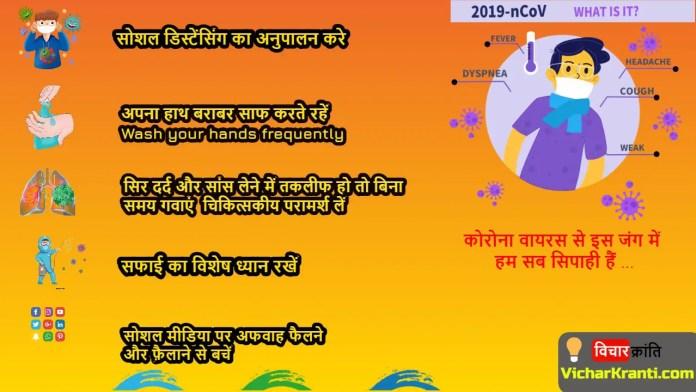 coronavirus,coronavirus infographic in hindi,korona birus hindi me,coronavirus-precautions-in-hindi,vicharkranti.com,