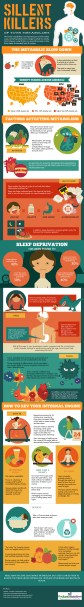silent-killers-of-your-metabolism-infographic1