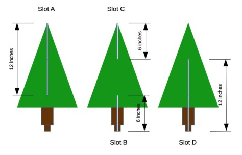 Details of the tree templates showing the assembly slots