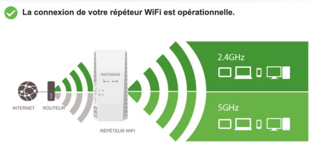 2,4 5ghz répéteur wifi