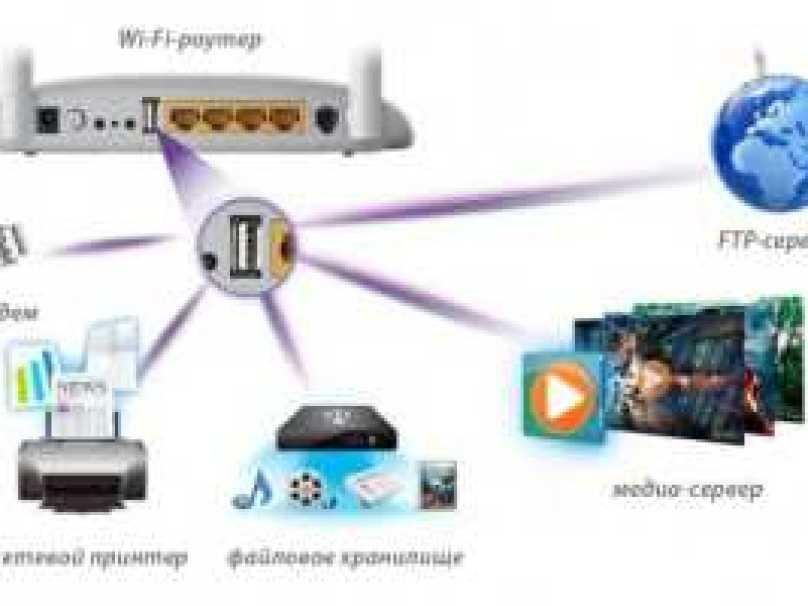 Кемеровская областная специальная библиотека для незрячих и слабовидящих