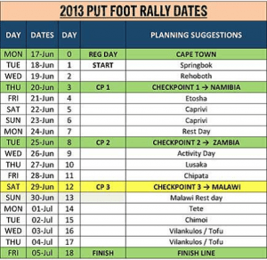 Put Foot Rally schedule